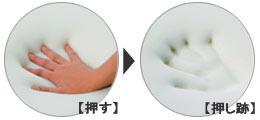 トゥルースリーパーは、低反発形状記憶素材使用